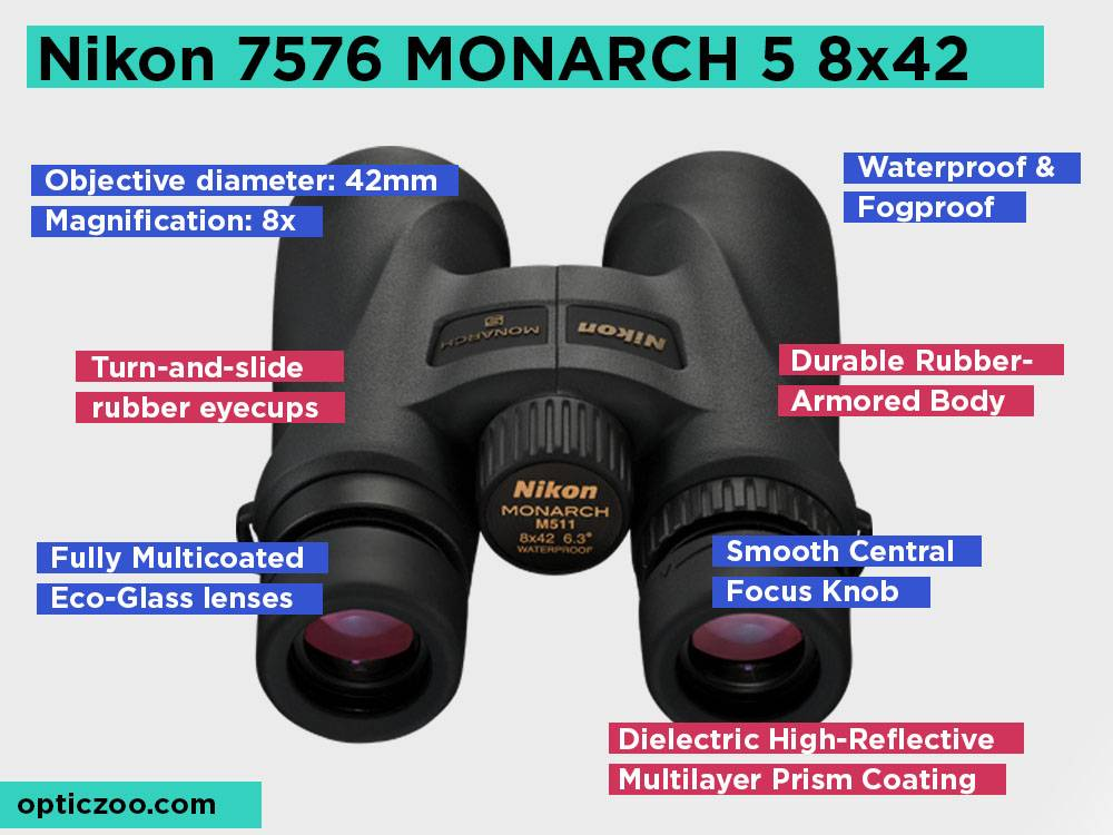 Nikon 7576 MONARCH 58x42 Review, Pros and Cons.