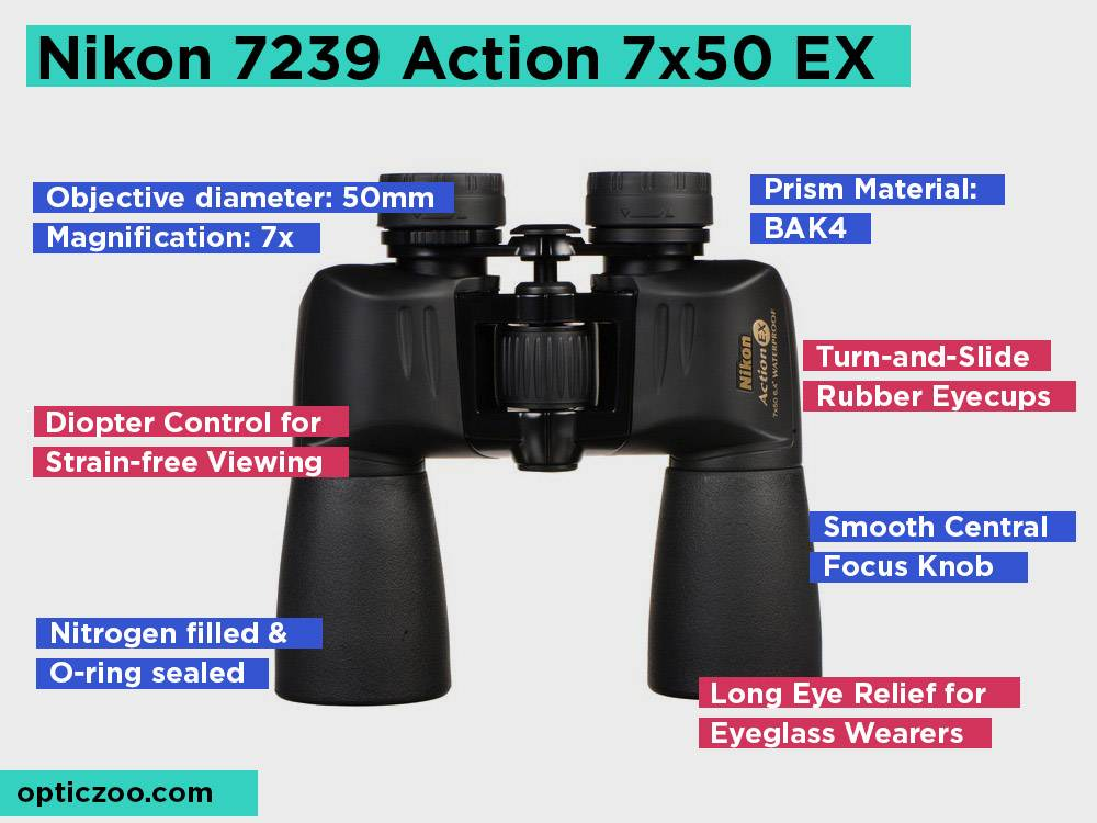 Nikon 7239 Action 7x50 EX Review, Pros and Cons. Check our Best Option for Extended Comfortable Viewing 2018