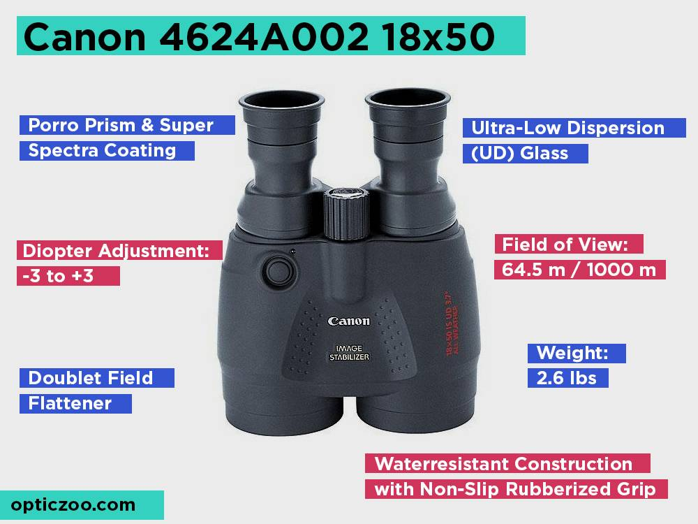 Canon 4624A002 18x50 Review, Pros and Cons