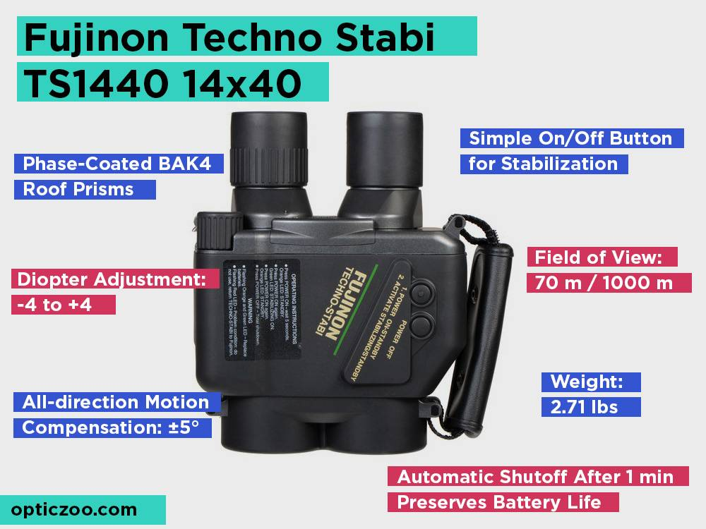 Fujinon Techno Stabi TS1440 14x40 Review, Pros and Cons