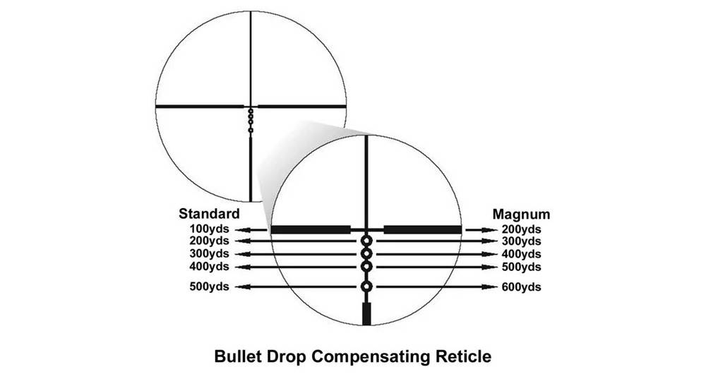 Nikon 16335 Prostaff 7 5-20x50 SF uses BDC (Ballistic Drop Compensating) reticle