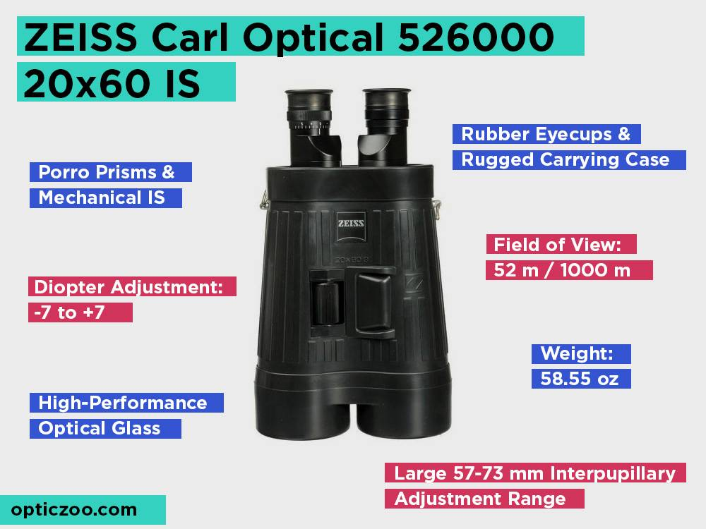 ZEISS Carl Optical 526000 20x60 IS Review, Pros and Cons