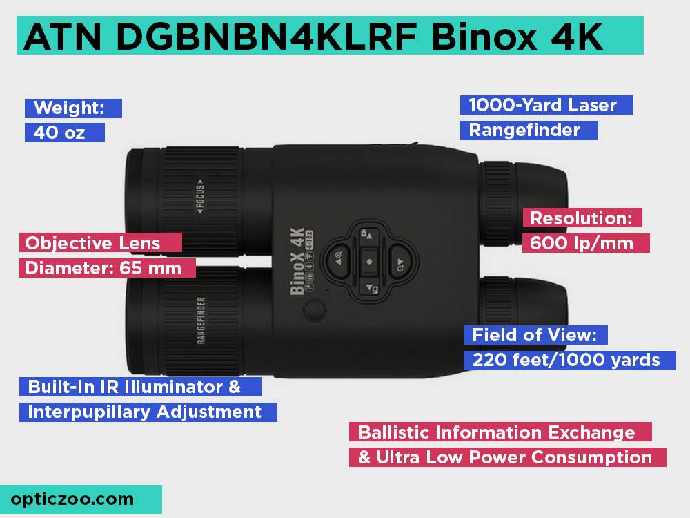 ATN DGBNBN4KLRF Binox 4K Review, Pros and Cons
