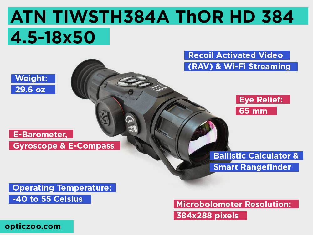 ATN TIWSTH384A ThOR HD 384 4.5-18x50 Review, Pros and Cons