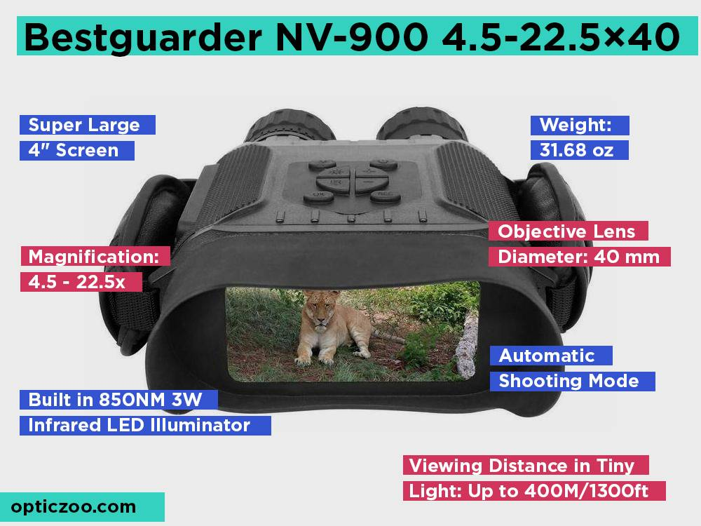 Bestguarder NV-900 4.5-22.5×40 Review, Pros and Cons