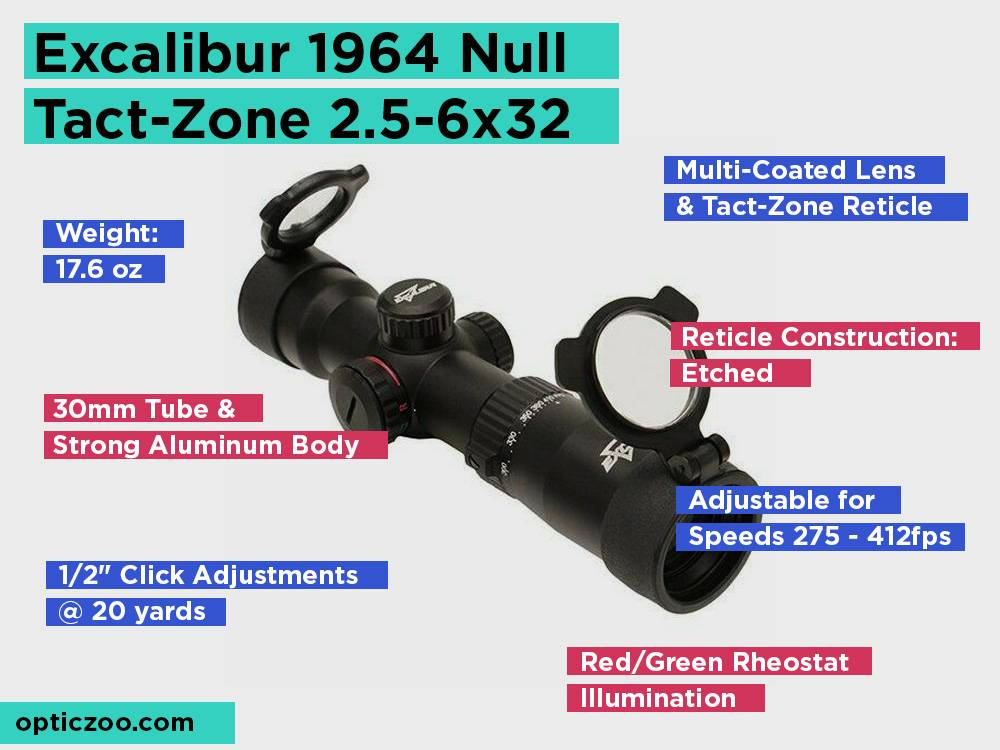 Excalibur 1964 Null Tact-Zone 2.5-6x32 Review, Pros and Cons