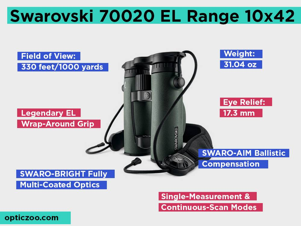 Swarovski 70020 EL Range 10x42 Review, Pros and Cons