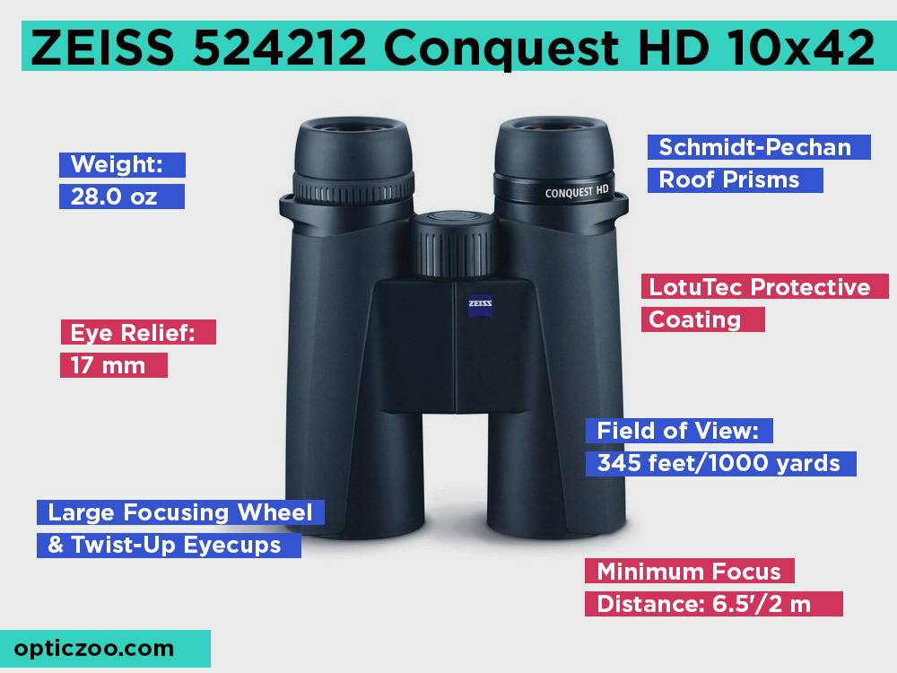 ZEISS 524212 Conquest HD 10x42 Review, Pros and Cons
