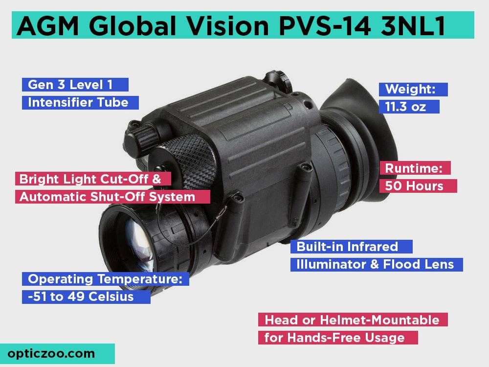 AGM Global Vision PVS-14 3NL1 Review, Pros and Cons
