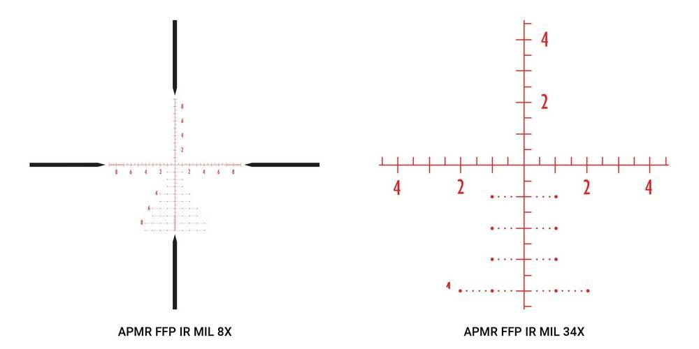Athlon Optics Argos BTR 8-34x56 has the illuminated APMR MIL reticle