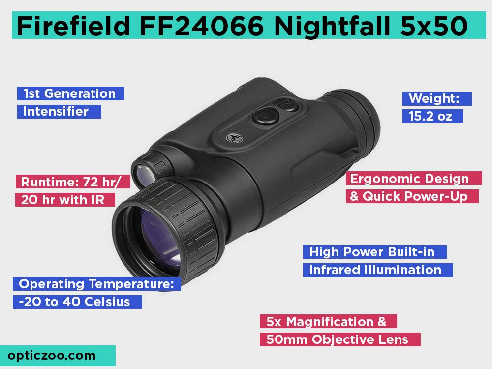 Firefield FF24066 Nightfall 5x50 Review, Pros and Cons