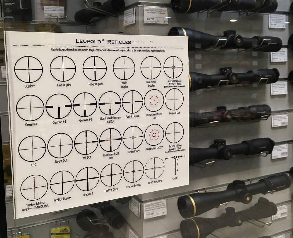 Most scopes have complex reticles