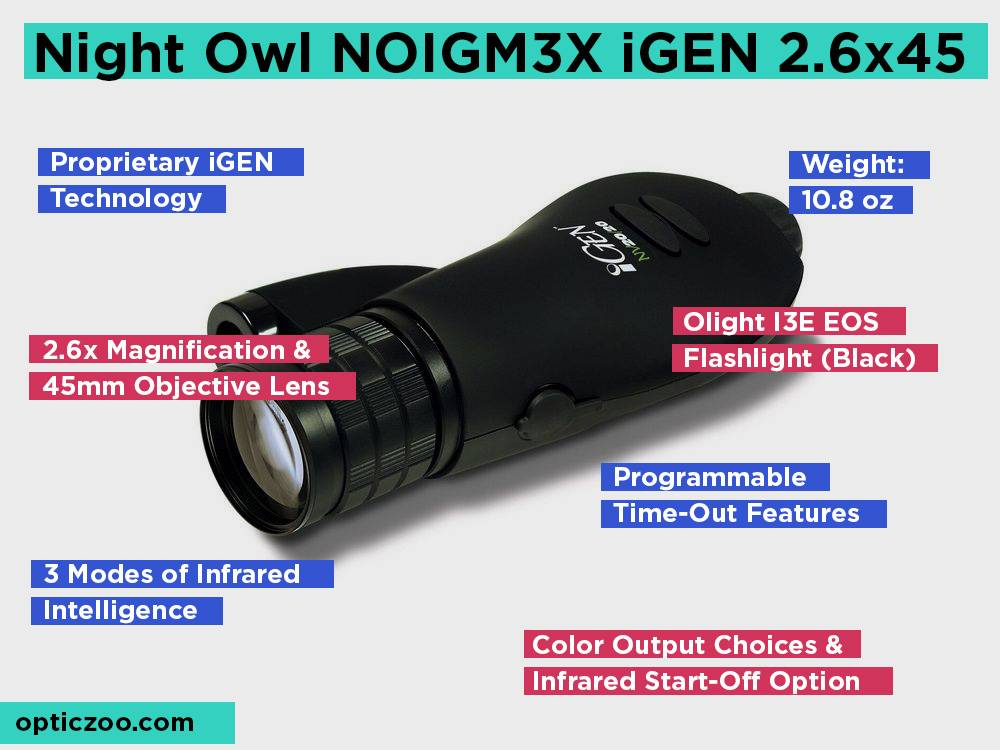 Night Owl NOIGM3X iGEN 2.6x45 Review, Pros and Cons