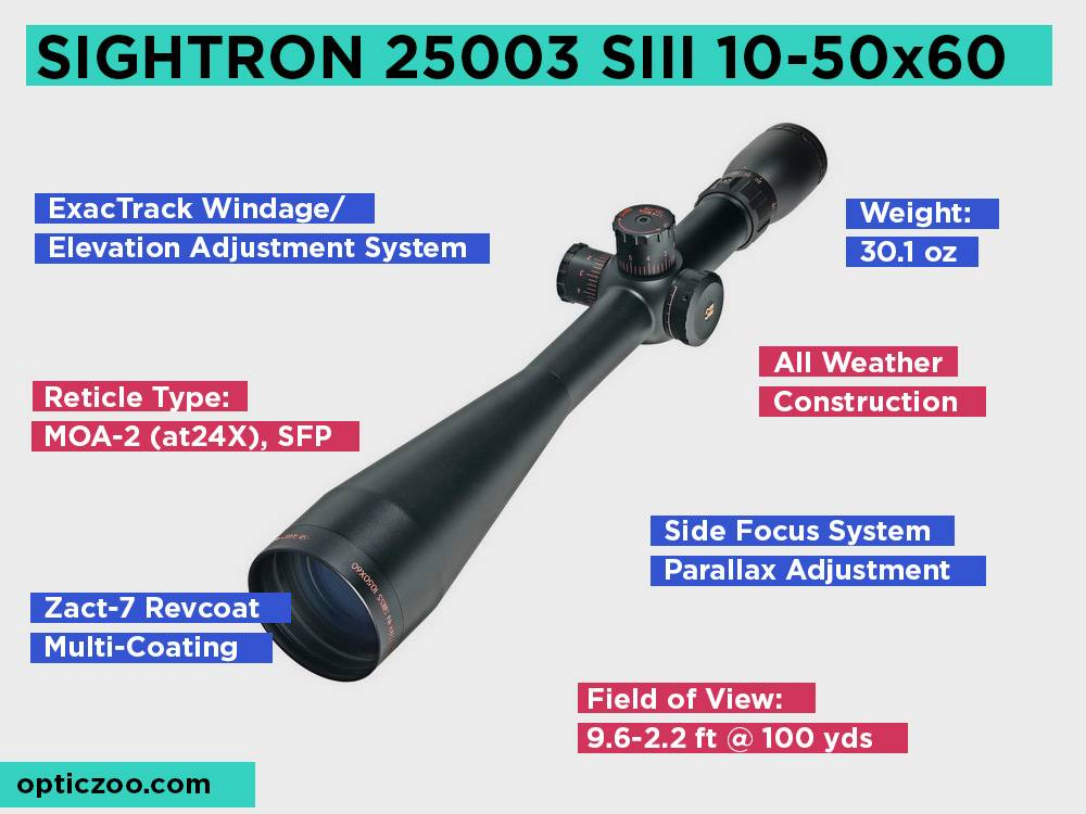 SIGHTRON 25003 SIII 10-50x60 Review, Pros and Cons