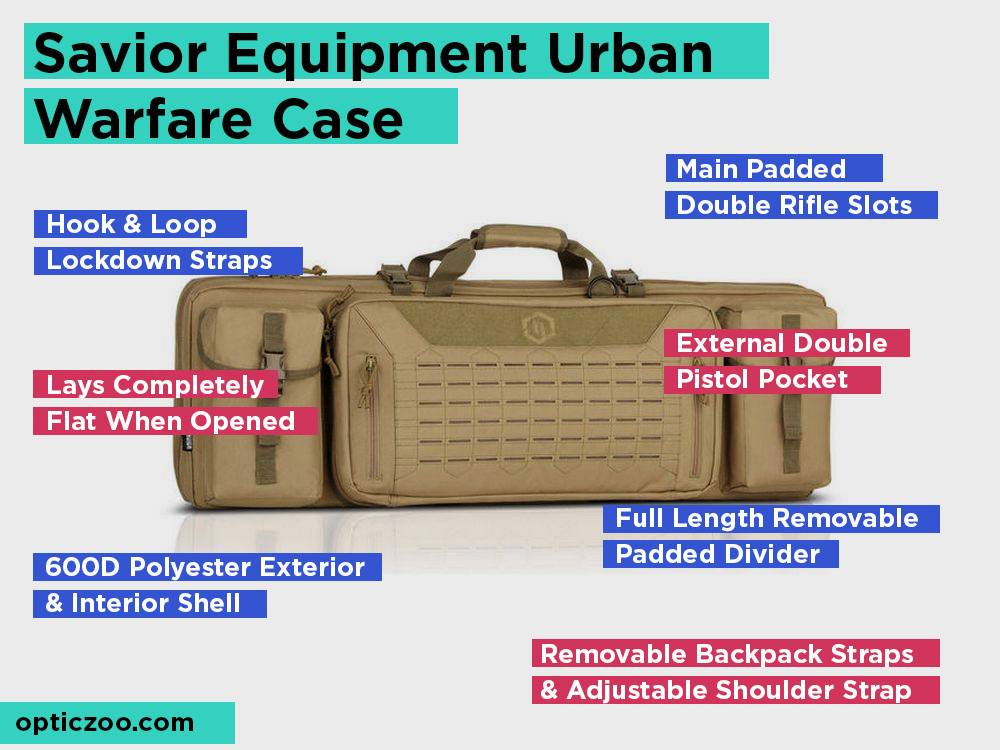 Savior Equipment Urban Warfare Case Review, Pros and Cons