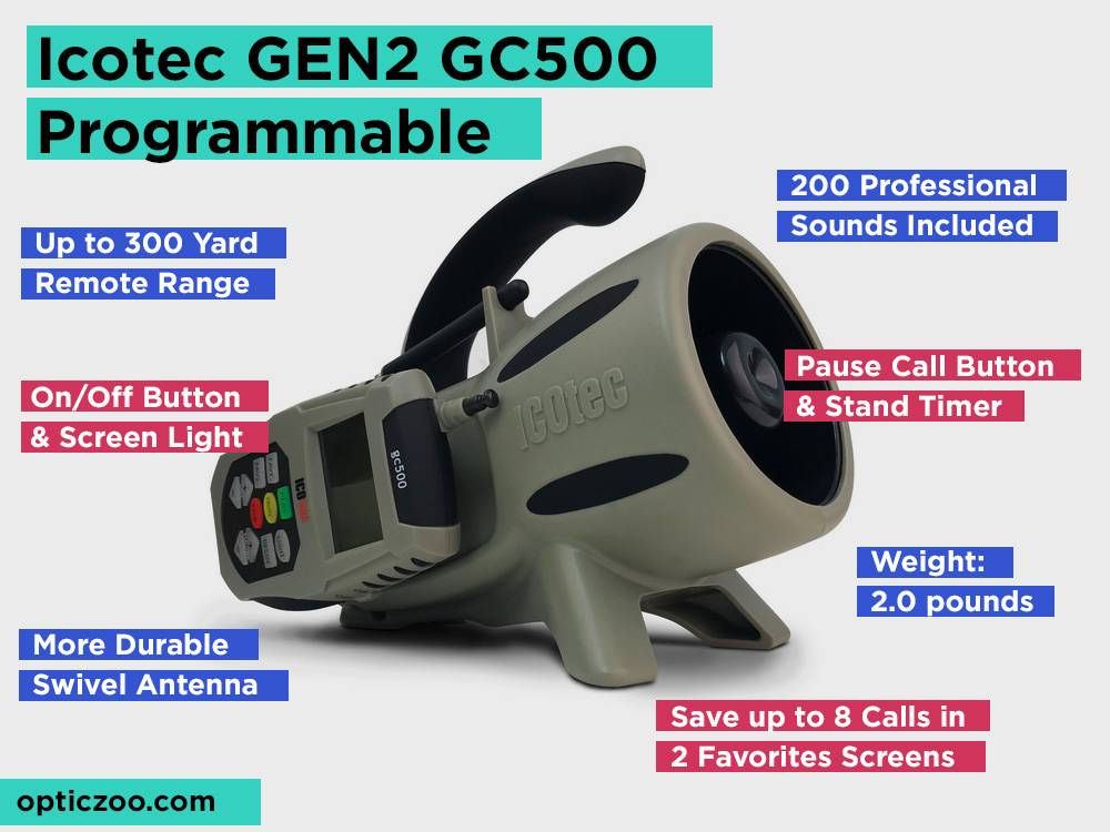 Icotec GEN2 GC500 Programmable Review, Pros and Cons
