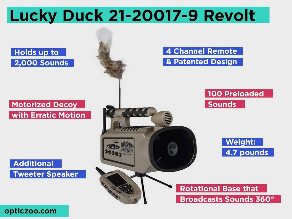 Lucky Duck 21-20017-9 Revolt Review, Pros and Cons