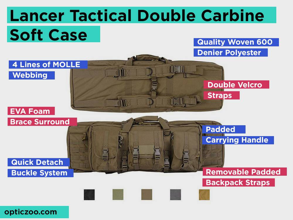 Lancer Tactical Double Carbine Soft Case Review, Pros and Cons