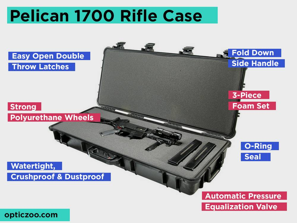 Pelican 1700 Rifle Case Review, Pros and Cons